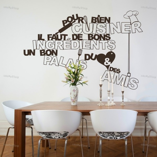 stickers pour meuble de cuisine id e inspirante pour la conception de la maison. Black Bedroom Furniture Sets. Home Design Ideas